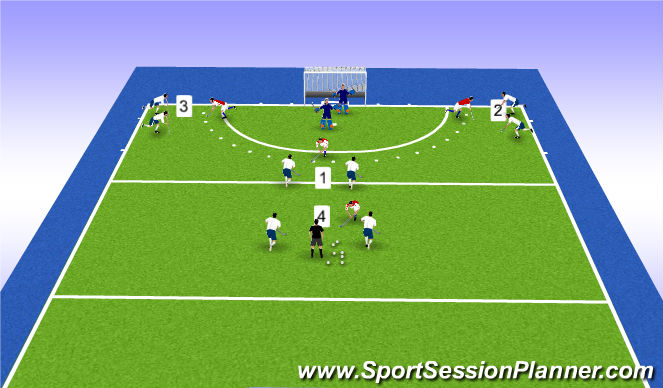 Hockey Session Plan Drill (Colour): Overload