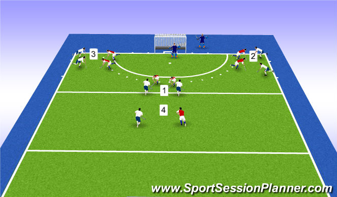 Hockey Session Plan Drill (Colour): Even