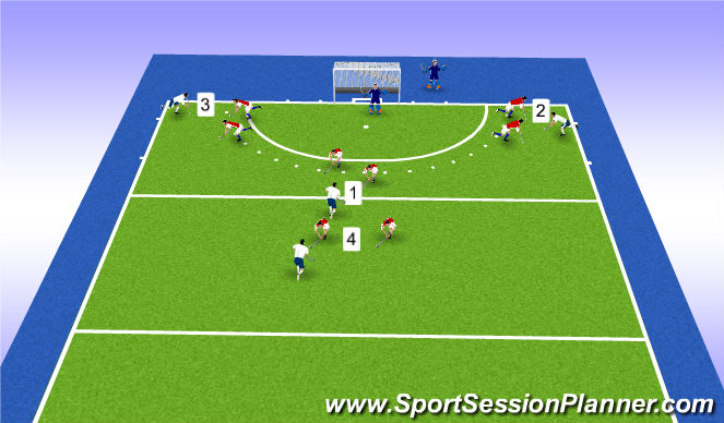 Hockey Session Plan Drill (Colour): Underload