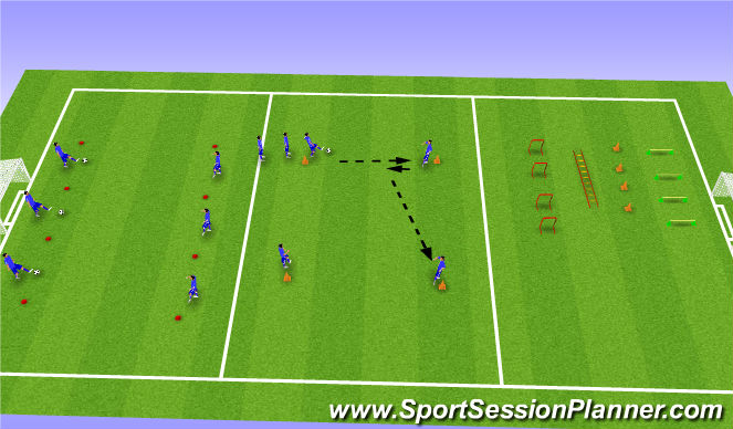 Football/Soccer Session Plan Drill (Colour): 2o group