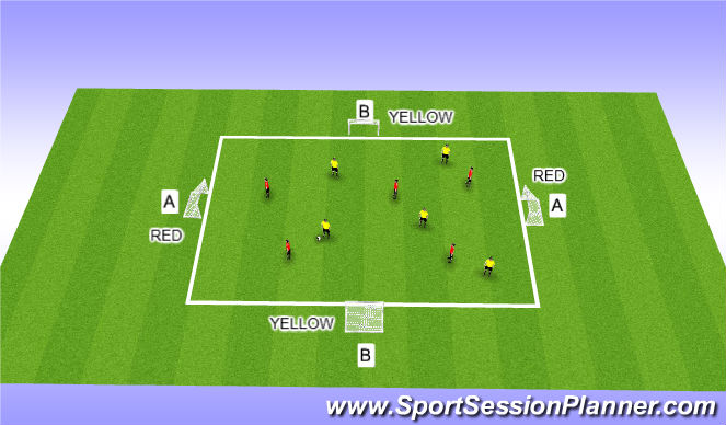 Football/Soccer Session Plan Drill (Colour): Directional Transition
