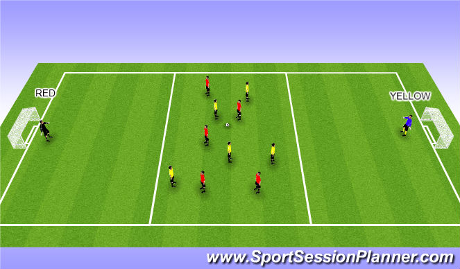 Football/Soccer Session Plan Drill (Colour): Quick transitions
