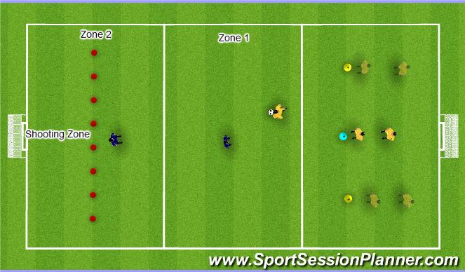 Football/Soccer Session Plan Drill (Colour): 1v1 & 2v1