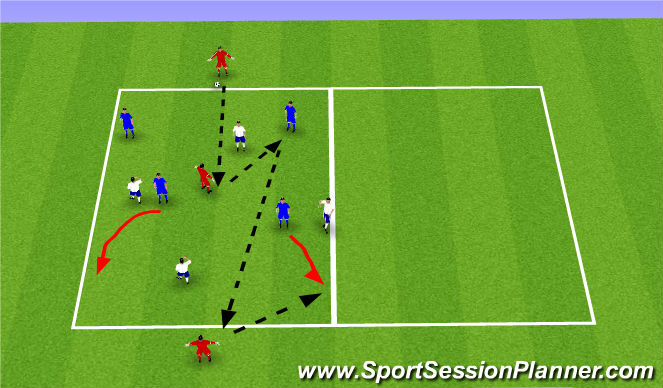 Football/Soccer Session Plan Drill (Colour): Rondo - 4v4+3