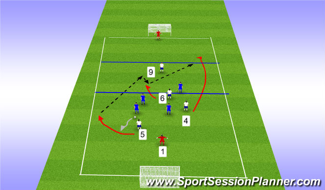 Football/Soccer Session Plan Drill (Colour): 4v3 Counter Game
