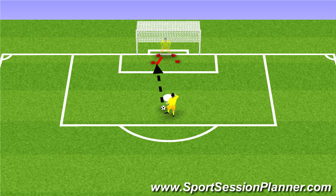Football/Soccer Session Plan Drill (Colour): Getting set with one partner
