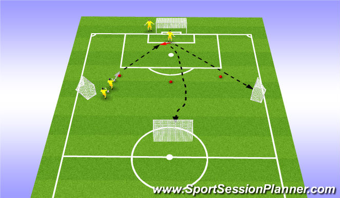 Football/Soccer Session Plan Drill (Colour): Shot stopping with distribution