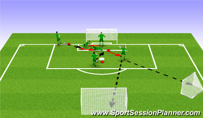 Football/Soccer Session Plan Drill (Colour): 2 Saves with distribution after second save