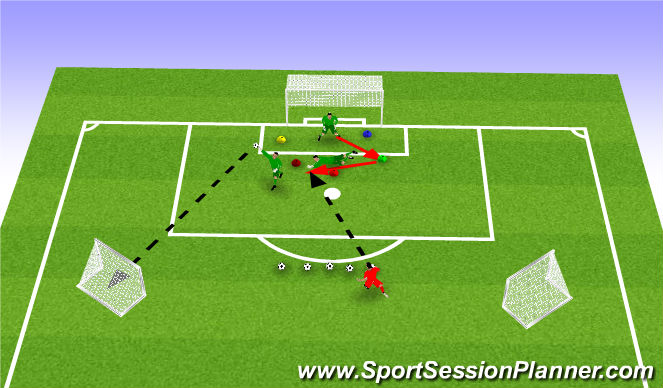 Football/Soccer Session Plan Drill (Colour): 5 cone shooting