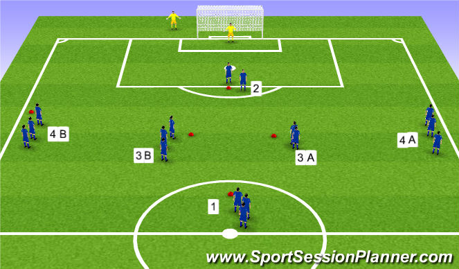Football/Soccer Session Plan Drill (Colour): Analytical