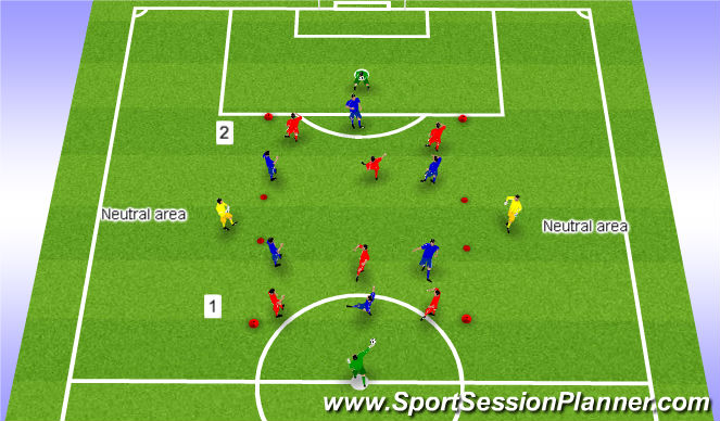 Football/Soccer Session Plan Drill (Colour): Possesion game 10.7.2019