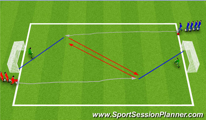 Football/Soccer Session Plan Drill (Colour): Shoot and Recover