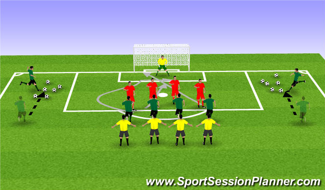 Football/Soccer Session Plan Drill (Colour): crossing station