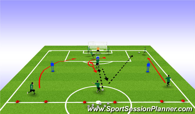 Football/Soccer Session Plan Drill (Colour): pattern crossing