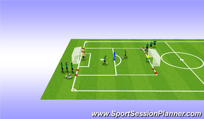 Football/Soccer Session Plan Drill (Colour): shooting and finishing
