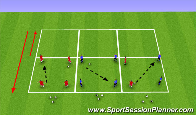 Football/Soccer Session Plan Drill (Colour): Rondo and Sprint