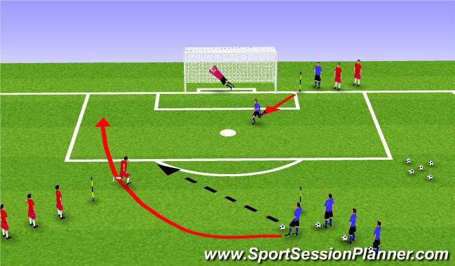 Football/Soccer Session Plan Drill (Colour): Basic Overlap 2v1