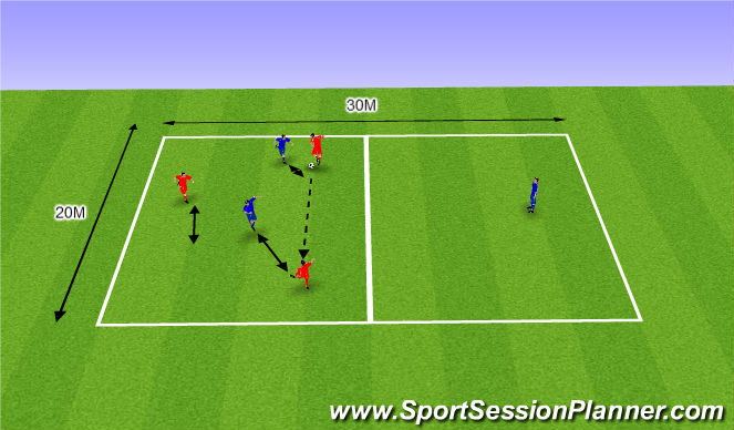 Football/Soccer Session Plan Drill (Colour): TR1(3v2)