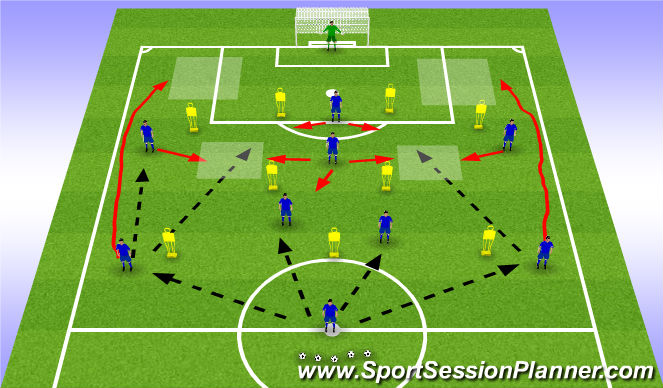Football/Soccer Session Plan Drill (Colour): Specific: Breaking Lines/Final 3rd Entry