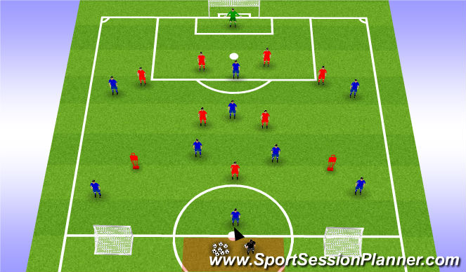 Football/Soccer Session Plan Drill (Colour): SSG: 10v7 (Implement Principles from Earlier Sessions)
