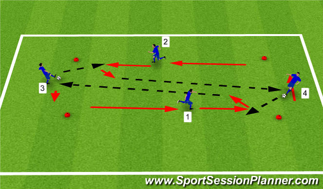 Football/Soccer Session Plan Drill (Colour): Prog 1 WU