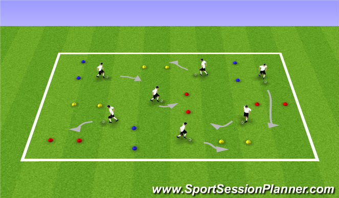 Football/Soccer Session Plan Drill (Colour): Dribbling Gates