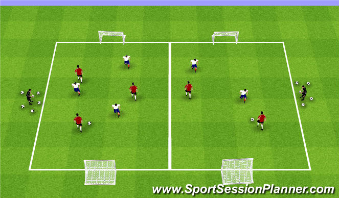 Football/Soccer Session Plan Drill (Colour): Fall ODP Week 5 1st Session