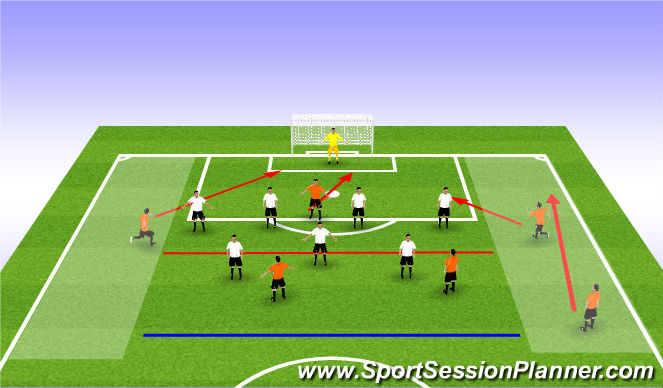 Football/Soccer Session Plan Drill (Colour): Attack PHASE 2