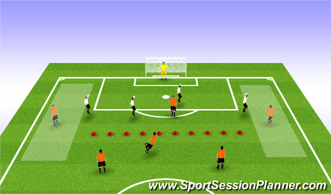 Football/Soccer Session Plan Drill (Colour): Attack PHASE 1