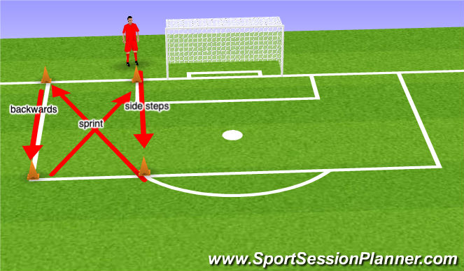 Football/Soccer Session Plan Drill (Colour): 4 corner fitness
