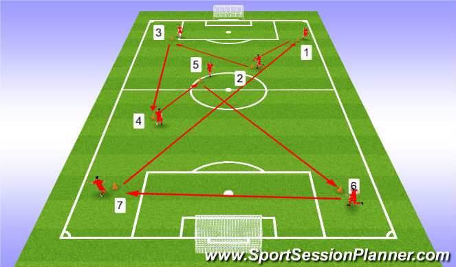 Football/Soccer Session Plan Drill (Colour): Juego de pases