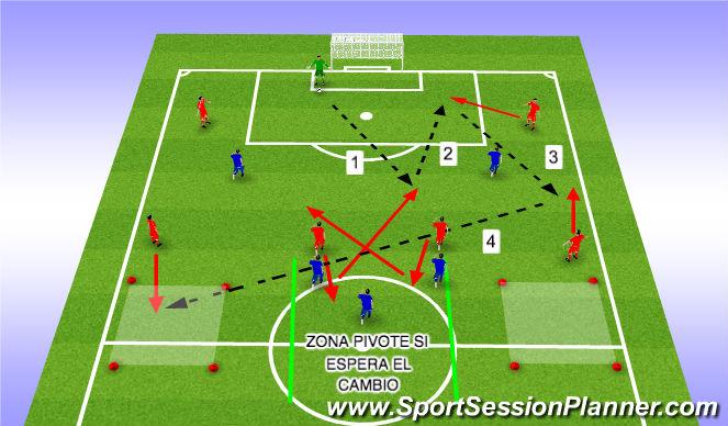 Football/Soccer Session Plan Drill (Colour): Ejercicio salida de balón