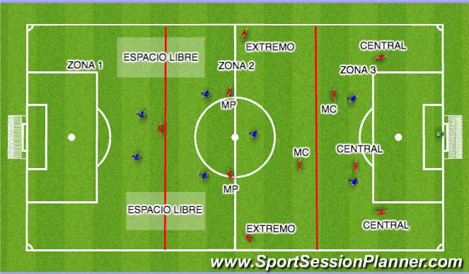 Football/Soccer Session Plan Drill (Colour): Tarea de SSP para el objetivo