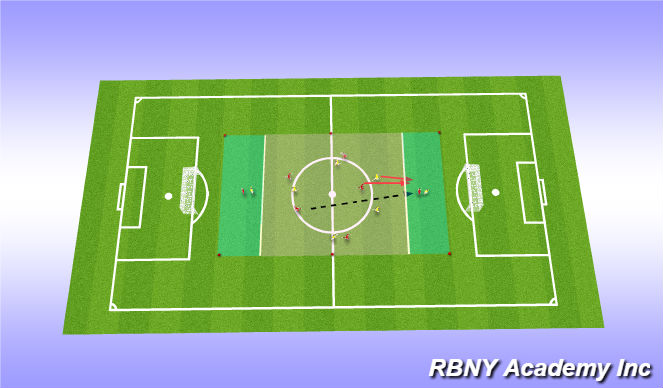 Football/Soccer Session Plan Drill (Colour): 5v5+1v1