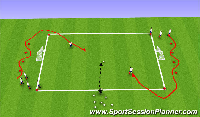 Football/Soccer Session Plan Drill (Colour): Fall ODP Week 9 1st Session