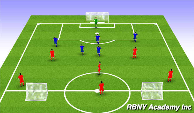 Football/Soccer Session Plan Drill (Colour): 6v5