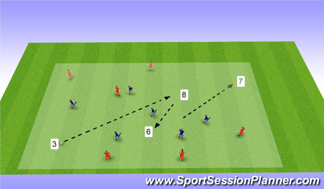 Football/Soccer Session Plan Drill (Colour): 6v6+4