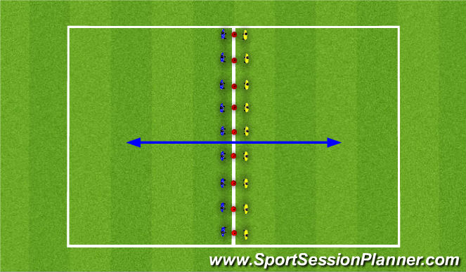 Football/Soccer Session Plan Drill (Colour): 1. Activation