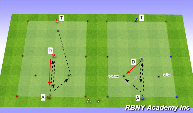 Football/Soccer Session Plan Drill (Colour): Technical Repetiton