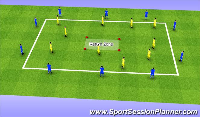 Football/Soccer Session Plan Drill (Colour): Technique Endurance