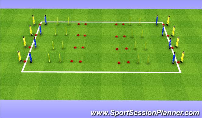 Football/Soccer Session Plan Drill (Colour): SAQ Endurance