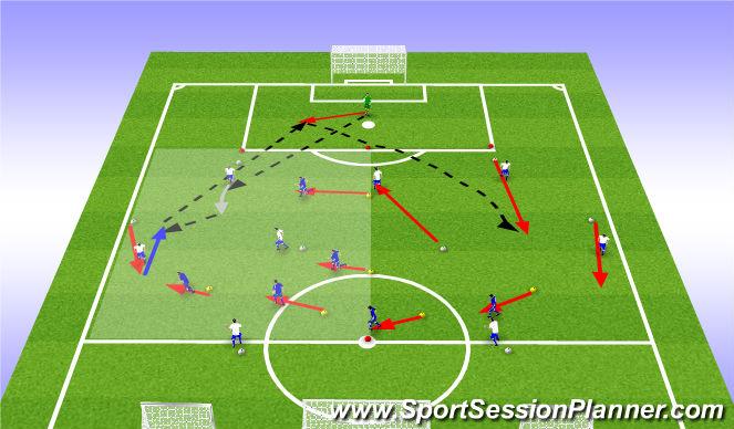 Football/Soccer Session Plan Drill (Colour): Leikræn þjálfun: