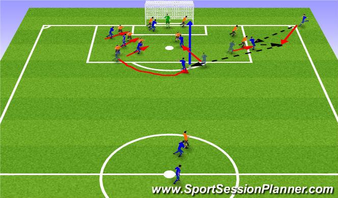 Football/Soccer Session Plan Drill (Colour): Föst leikatriði 2