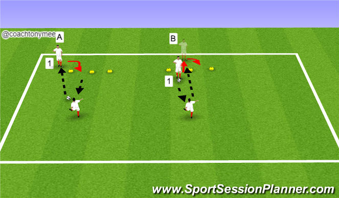 Football/Soccer Session Plan Drill (Colour): Extension 1