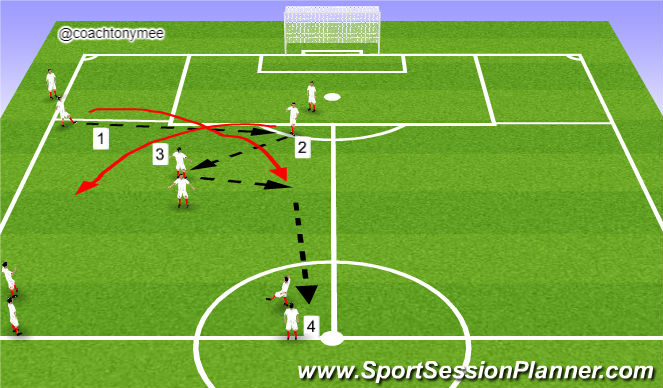 Football/Soccer Session Plan Drill (Colour): Passing, Receiving, Conditioning