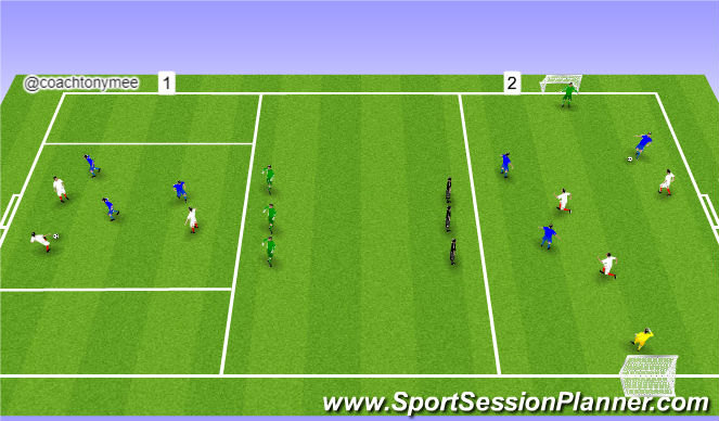 Football/Soccer Session Plan Drill (Colour): SSGs with Transitions