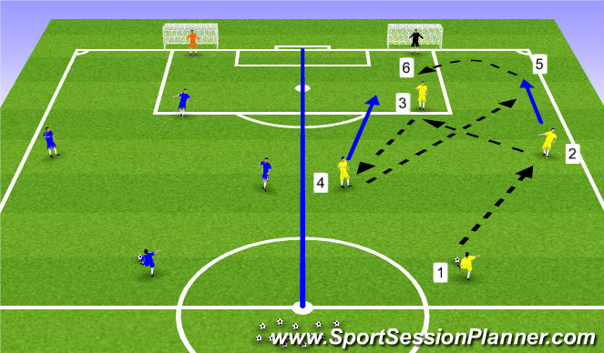 Football/Soccer Session Plan Drill (Colour): 4. Wide Play - Pattern 2