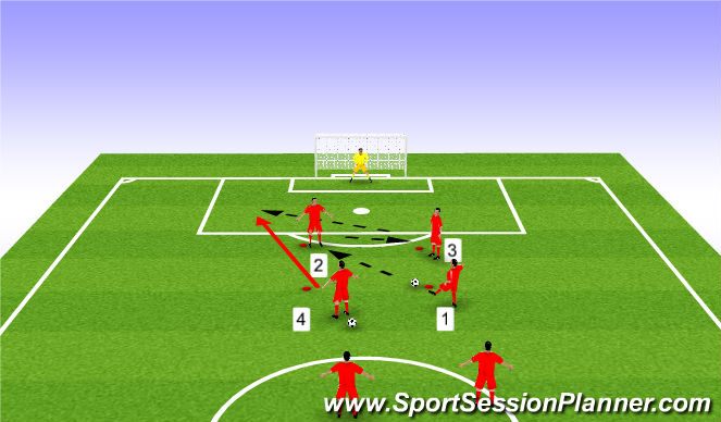 Football/Soccer Session Plan Drill (Colour): Combination Playing Shooting (20  minutes)