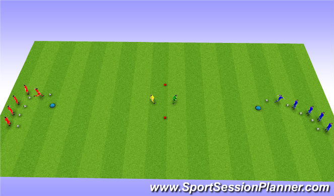Football/Soccer Session Plan Drill (Colour): Central Goal Shooting (20 minutes)