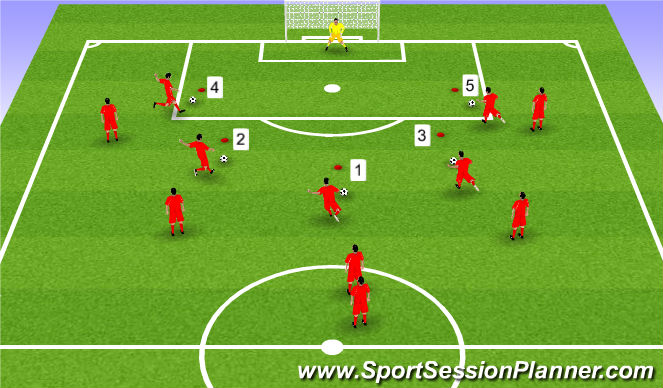 Football/Soccer Session Plan Drill (Colour): 5 Station Shooting (20 minutes)